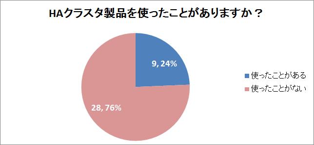 osc2014hokkaido+kyoto-qa02