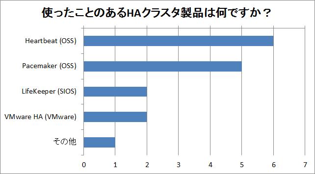 osc2014hokkaido+kyoto-qa05
