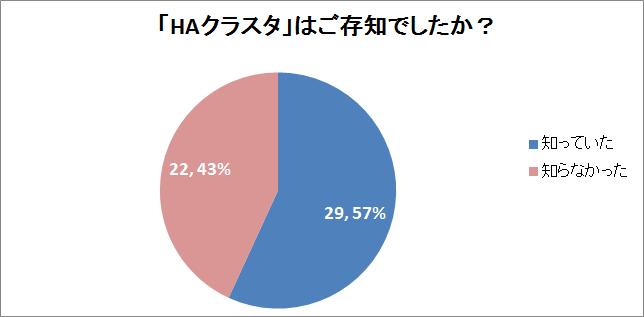 osc2014hokkaido+kyoto-qa01